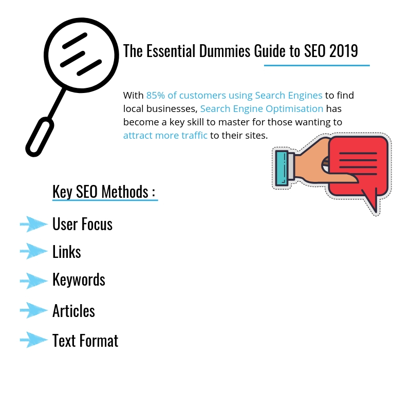 Overview image of the essential dummies guide to seo 2019